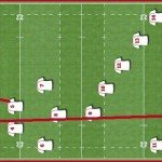 Rugby Player Positions